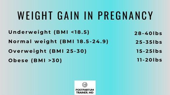weight-gain-in-pregnancy