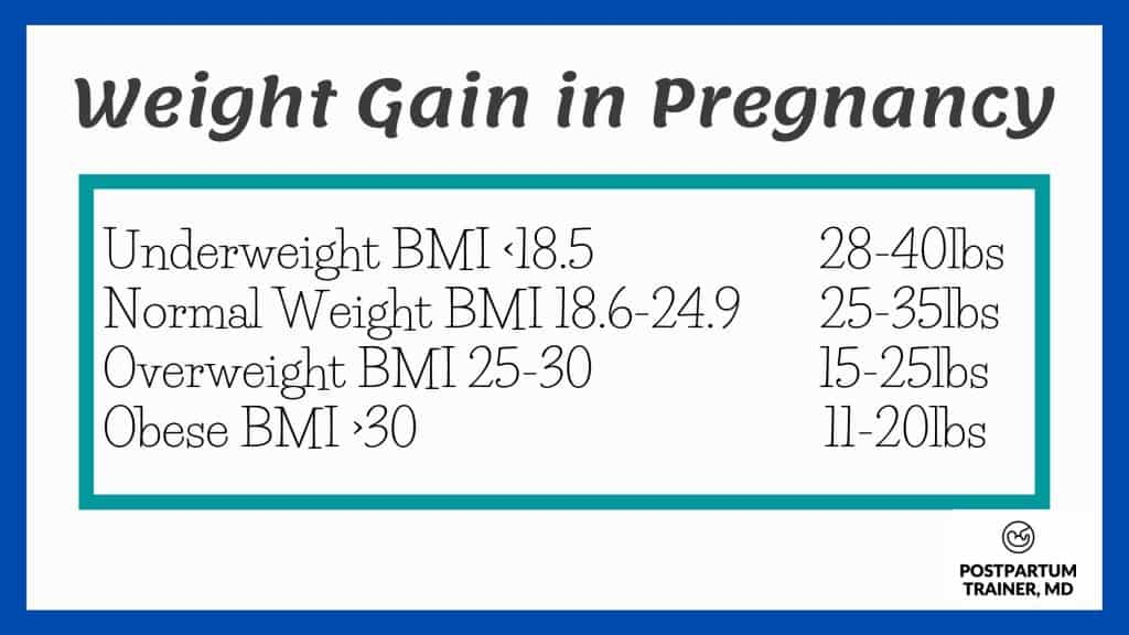 pregnancy-weight-gain