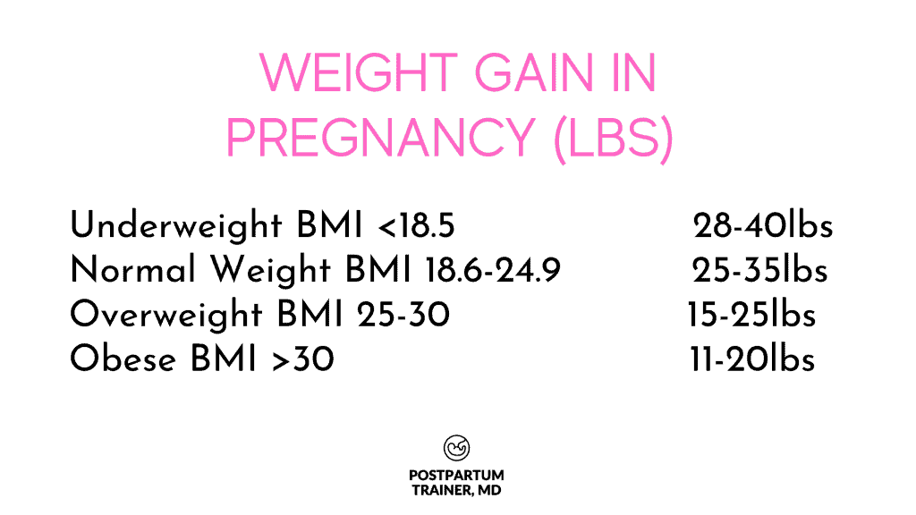 weight-gain-in-pregnancy-lbs