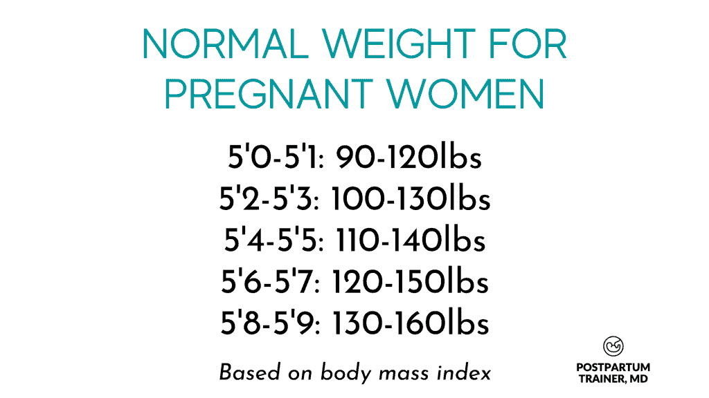 normal-weight-in-pregnancy