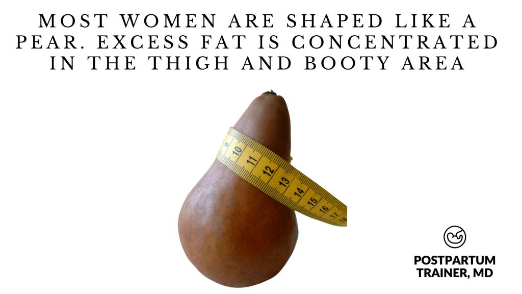 thigh-fat